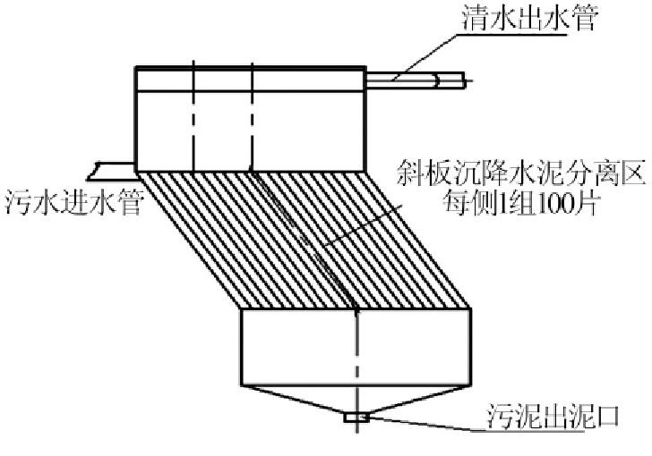图1 斜板澄清器示意